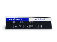 Biofinity Multifocal (3lentillas) - Previsualización de atributos